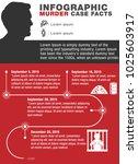 infographics murder case facts | Shutterstock .eps vector #1025603917