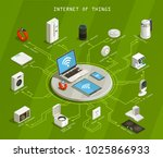 internet of things isometric... | Shutterstock .eps vector #1025866933