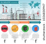 industry oil transportation and ... | Shutterstock .eps vector #1026830947