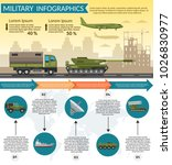 military army big set of base... | Shutterstock .eps vector #1026830977