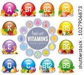 mineral vitamin supplement... | Shutterstock .eps vector #1027906873