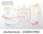 european gdpr concept flyer... | Shutterstock .eps vector #1028015983