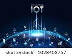 Internet Of Things  Iot  ...