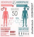 menopause vs andropause. main... | Shutterstock .eps vector #1028458207