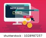 clickjacking or ui redress...