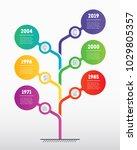 vertical timeline infographics. ... | Shutterstock .eps vector #1029805357