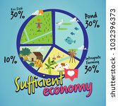 sufficient economy. the new... | Shutterstock .eps vector #1032396373
