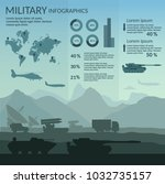 military army with attack... | Shutterstock .eps vector #1032735157