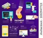 flat design concept payment.... | Shutterstock .eps vector #1032947713