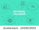 conceptual business... | Shutterstock . vector #1033015033