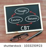 Cognitive Behavioral Therapy...