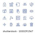 data security set vector lines... | Shutterstock .eps vector #1033291567
