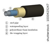 3d image of steel pipes in foam ... | Shutterstock .eps vector #1033425247