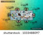 infograph background template... | Shutterstock . vector #1033488097