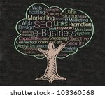 e business concept and words group tag cloud in tree written on blackboard background, high resolution, easy to use. - stock photo