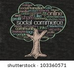 social commerce concept and words tag cloud written on blackboard background, high resolution, easy to use. - stock photo