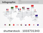 world map country flag marking  ... | Shutterstock .eps vector #1033731343