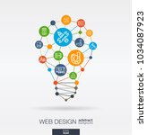 web development integrated thin ...