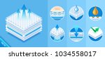 layered material while offering ... | Shutterstock .eps vector #1034558017