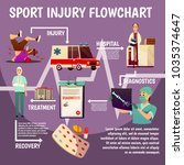 sport injury flat colorful... | Shutterstock .eps vector #1035374647