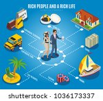 rich people isometric flowchart ... | Shutterstock .eps vector #1036173337