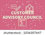 conceptual business... | Shutterstock . vector #1036307647