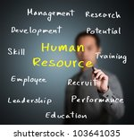 business man writing human resource concept - stock photo