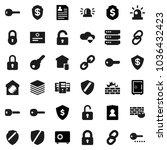 flat vector icon set  ...   Shutterstock .eps vector #1036432423