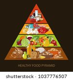 food pyramid. daily intake of... | Shutterstock .eps vector #1037776507
