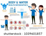 drinking water for health care... | Shutterstock .eps vector #1039601857
