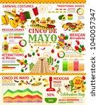 Cinco De Mayo Infographic Of...