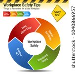 an image of a workplace safety... | Shutterstock .eps vector #1040866957