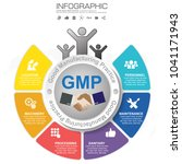 gmp good manufacturing practice ... | Shutterstock .eps vector #1041171943