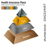 an image of a health insurance... | Shutterstock .eps vector #1042319497