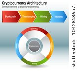 an image of a cryptocurrency... | Shutterstock .eps vector #1042858657