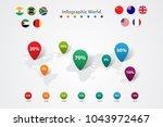 infographic world map ...   Shutterstock .eps vector #1043972467