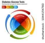 an image of a diabetes blood... | Shutterstock .eps vector #1044154783
