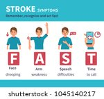 stroke signs and symptoms... | Shutterstock .eps vector #1045140217