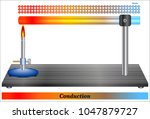 conduction is the process by... | Shutterstock .eps vector #1047879727