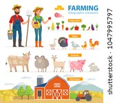 farming infographic elements.... | Shutterstock .eps vector #1047995797