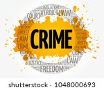 crime word cloud collage  law...   Shutterstock .eps vector #1048000693