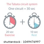 the tabata circuit system ... | Shutterstock .eps vector #1049476997