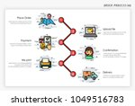 order process concept. how to... | Shutterstock .eps vector #1049516783