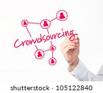 Business man drawing crowdsouring concept to screen. - stock photo