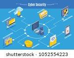 cyber security infographics... | Shutterstock .eps vector #1052554223