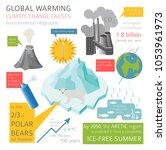 global environmental problems.... | Shutterstock .eps vector #1053961973