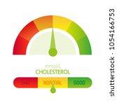cholesterol meter. vector... | Shutterstock .eps vector #1054166753