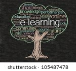 e-learning concept and words tag cloud written on blackboard background, high resolution, easy to use. - stock photo