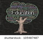 education concept and words tag cloud written on blackboard background, high resolution, easy to use. - stock photo
