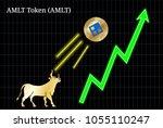 gold bull  throwing up amlt... | Shutterstock .eps vector #1055110247